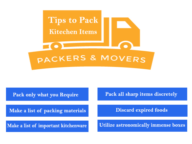 Tips to pack kitechen items before move